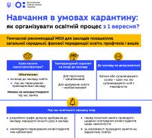 Навчання у закладах освіти в умовах карантину відповідно до рекомендацій Головного державного санітарного лікаря України