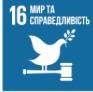 #GlobalGoals Всесвітній день Толерантності